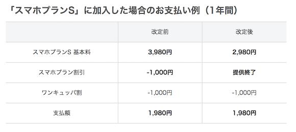 ワイモバイル Y! mobile 料金プラン 2018年6月