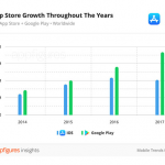 app store google play アプリ 2017 比較
