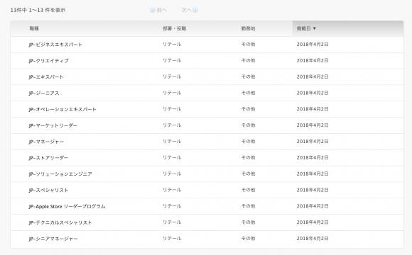 Apple京都の採用情報