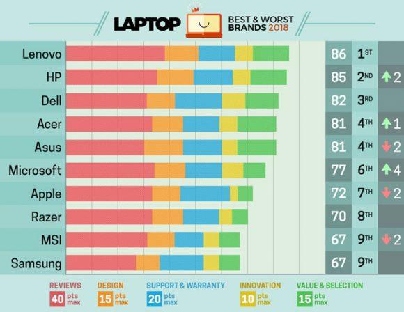 Laptop Mag