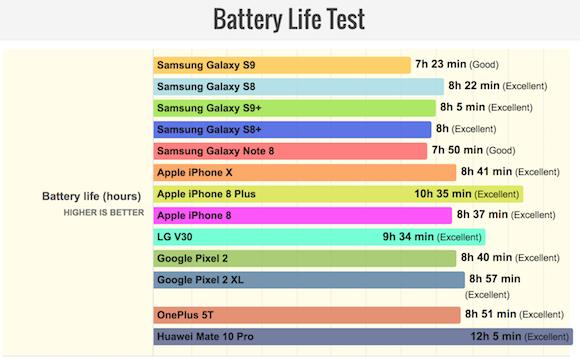 バッテリー持続時間