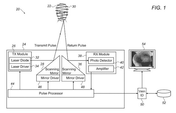 Apple 特許 「Vein imaging using detection of pulsed radiation