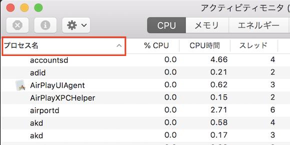 CPU プロセス名