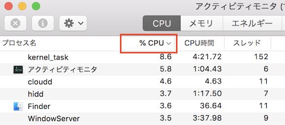 % CPU