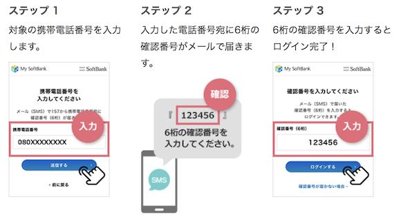My SoftBank 「メールでかんたんログイン」