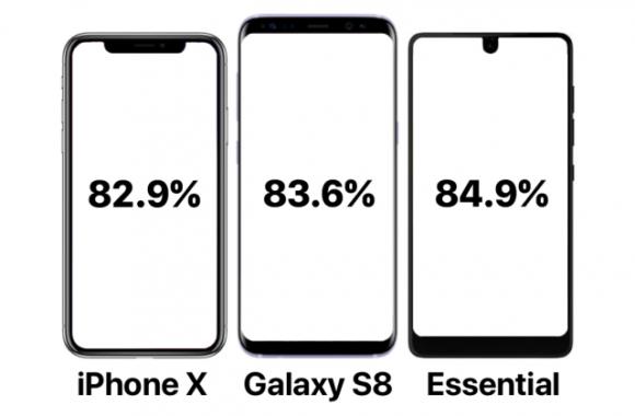 iphone x 画面占有率