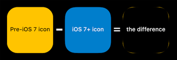 squircle iOS7 デザイン Hackernoon