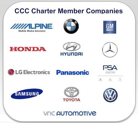 The Car Connectivity Consortium (CCC)