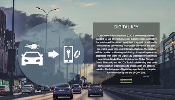 Digital Key The Car Connectivity Consortium (CCC)
