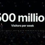 WWDC 18 App Store 訪問者数