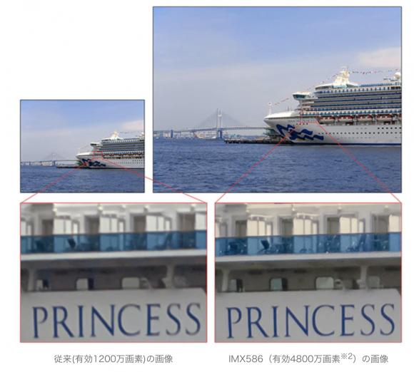 デジタル一眼レフカメラ並の高解像度