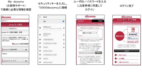 新幹線 wifi 繋がら ない