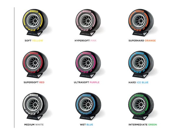 「Pirelli P Zero Sound」 Bluetoothスピーカー