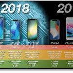 2017 2018 iPhone KGI証券 AppleInsider