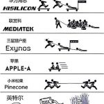 A12 Bionic iPhoneXS