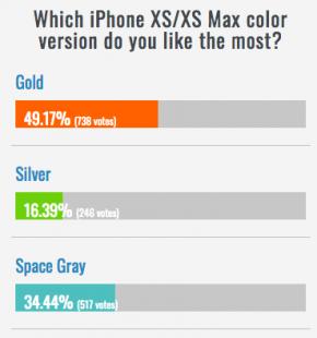 iphone xs xs max アンケート