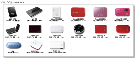 WiMAXサービス終了に伴い、使用できなくなる機器例