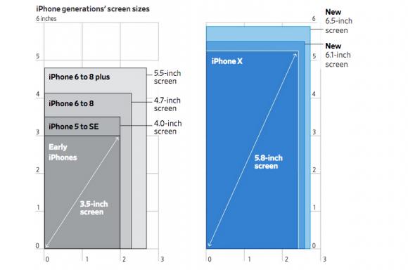 iphone サイズ 画面 iphone xs