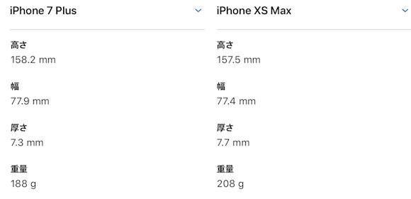iPhone XS Max iPhone7 Plus 比較 Apple