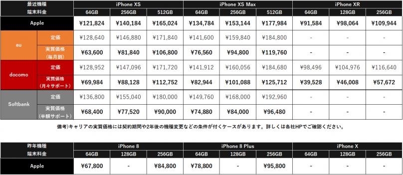 iPhonexs_price