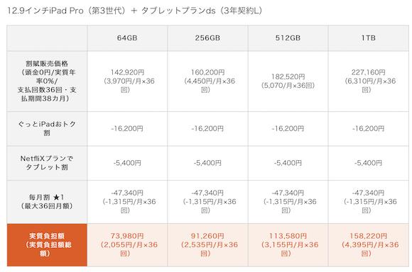au iPad Pro 価格 12.9インチ
