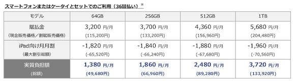 ソフトバンク iPad Pro 価格 11インチ