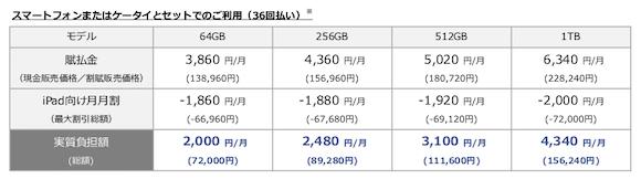 ソフトバンク iPad Pro 価格 12.9インチ