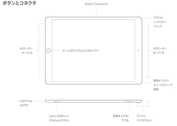 iPad Pro ボタンとコネクタ