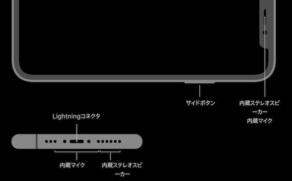Apple iPhone XS スピーカー