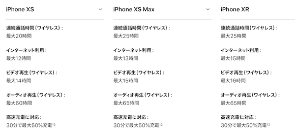 iPhone XR/XS/XS Max バッテリー 比較