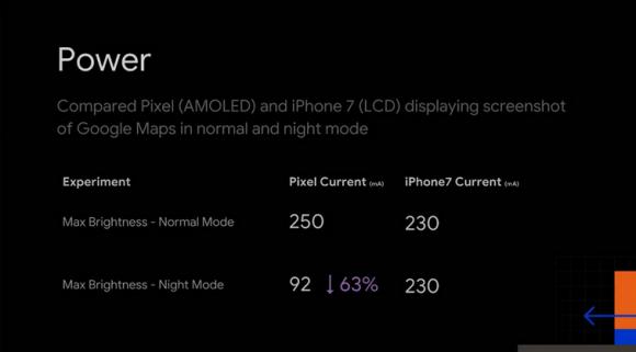 google pixel ナイトモード ダークモード バッテリー