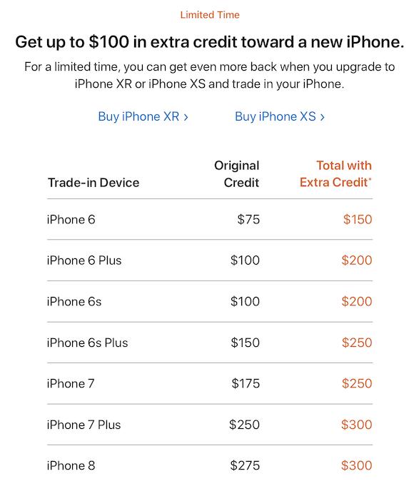 Apple GiveBack アメリカ 下取り増額
