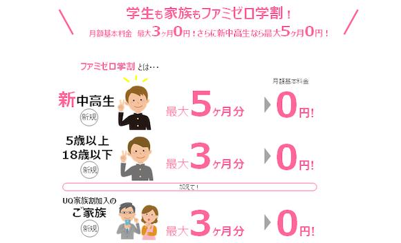 UQ mobile 「ファミゼロ学割」