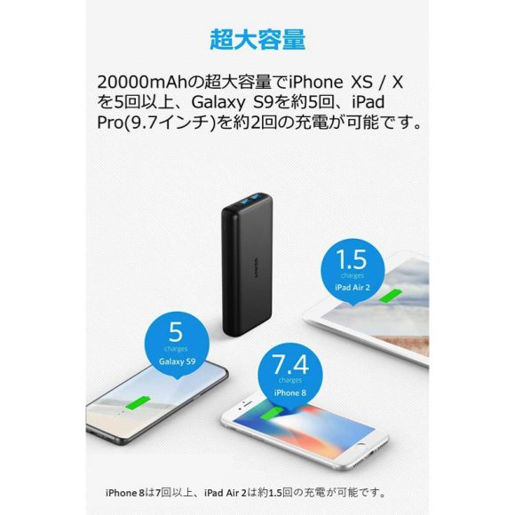 Anker PowerCore Lite 20000バッテリー容量