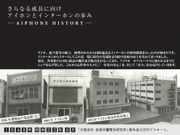 アイホン 歴史