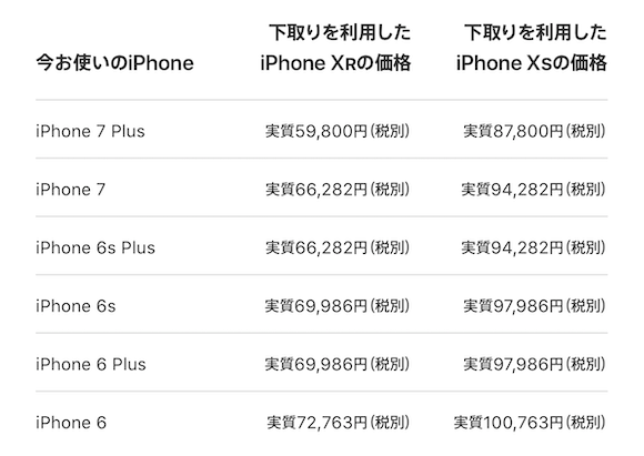 Apple Japan iPhone 下取り増額