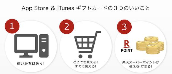 楽天市場 App Store & iTunes ギフトカード 認定店