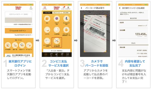楽天銀行コンビニ支払サービス(アプリで払込票支払)
