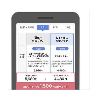 プラン softbank 料金