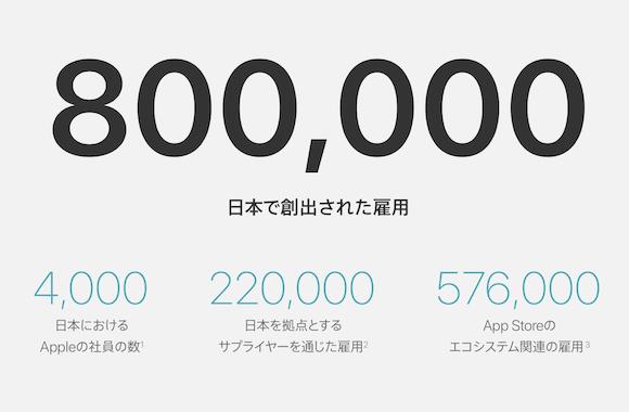 Apple Japan 雇用創出