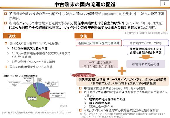 総務省 モバイル市場の競争環境に関する研究会 中間報告書(案)概要
