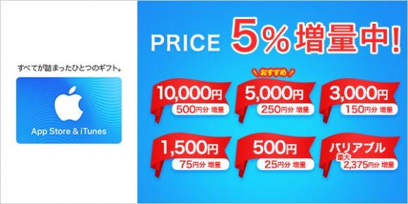 ソフトバンクオンラインショップでiTunesカードが5%増量