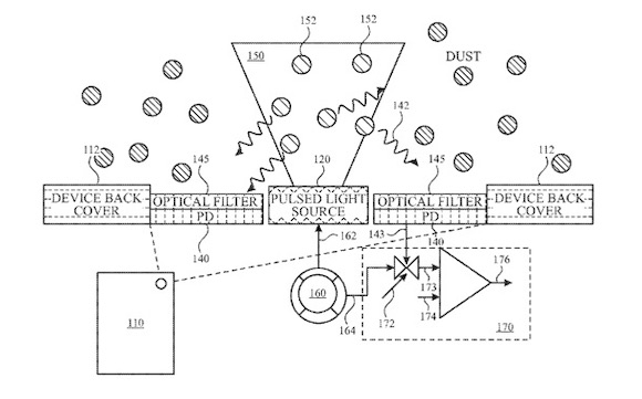 Apple 特許申請 USPTO 1