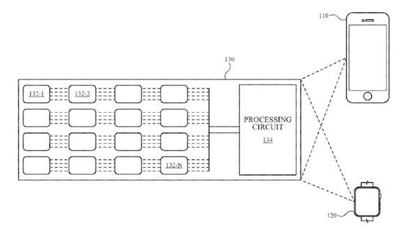 Apple 特許申請 USPTO 2