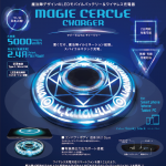 MAGIE CERCLE CHARGER ヒロ・コーポレーション
