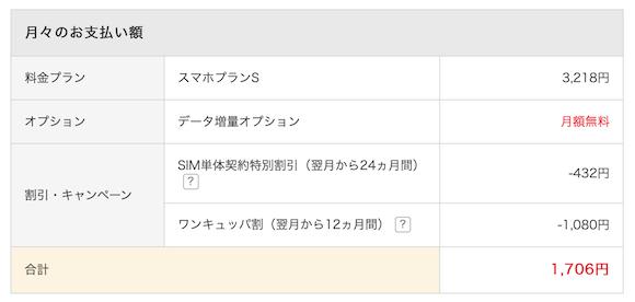 Y!mobile SIM プランS 月額料金