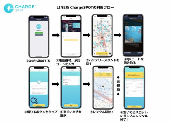 LINE版ChargeSPOTの利用方法