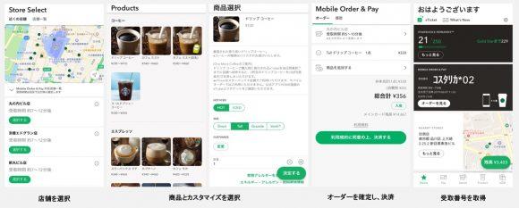 Mobile Order & Payオーダー手順