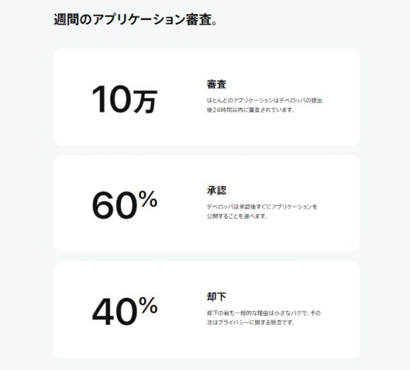apple アプリ app store