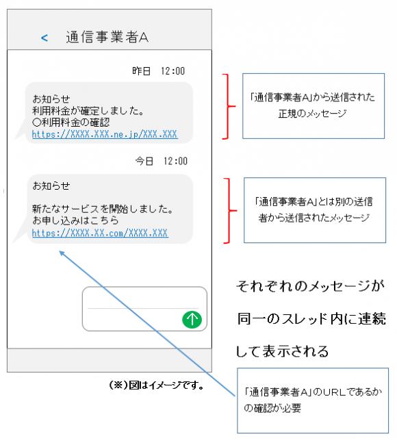スミッシング詐欺 注意 一般財団法人日本サイバー犯罪対策センター(JC3)